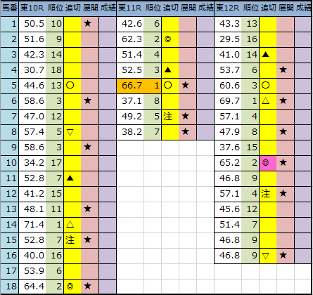 f:id:onix-oniku:20201016190830p:plain