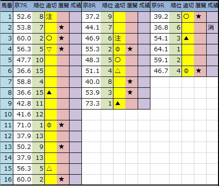 f:id:onix-oniku:20201016190920p:plain