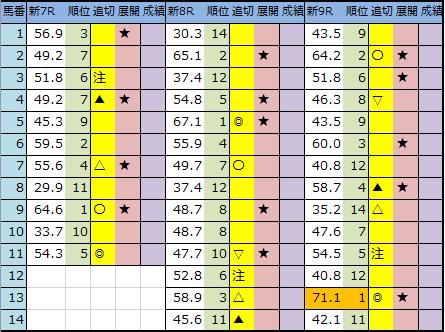 f:id:onix-oniku:20201016191058p:plain