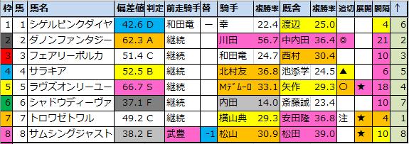 f:id:onix-oniku:20201017073617p:plain