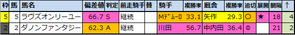 f:id:onix-oniku:20201017074808p:plain