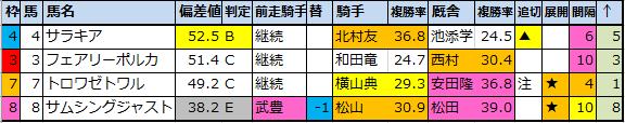 f:id:onix-oniku:20201017074848p:plain