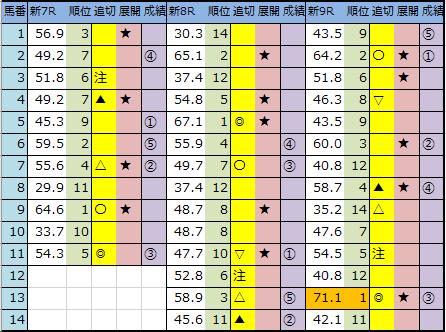 f:id:onix-oniku:20201017143414p:plain