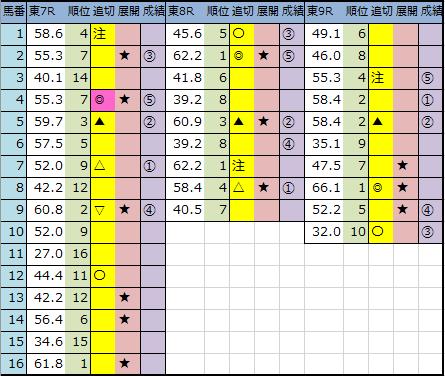 f:id:onix-oniku:20201017144625p:plain