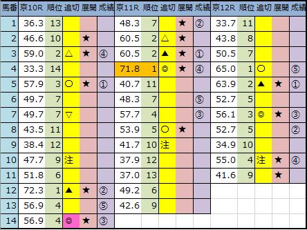 f:id:onix-oniku:20201017162921p:plain