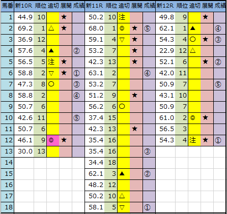 f:id:onix-oniku:20201017163421p:plain