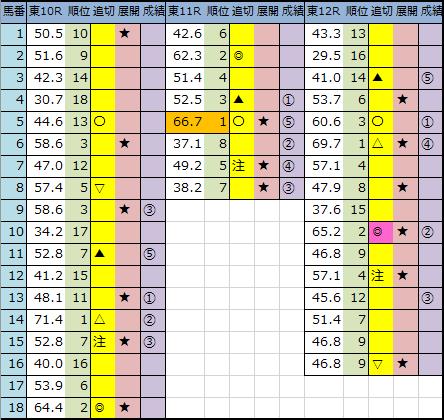 f:id:onix-oniku:20201017164310p:plain