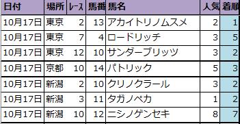f:id:onix-oniku:20201017164610p:plain