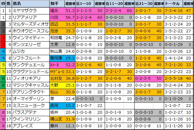 f:id:onix-oniku:20201017173535p:plain