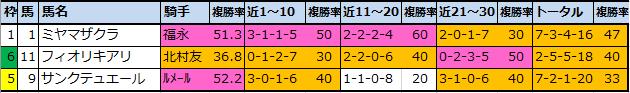 f:id:onix-oniku:20201017173636p:plain
