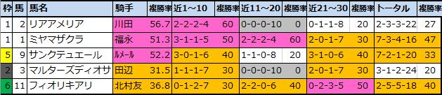 f:id:onix-oniku:20201017173731p:plain