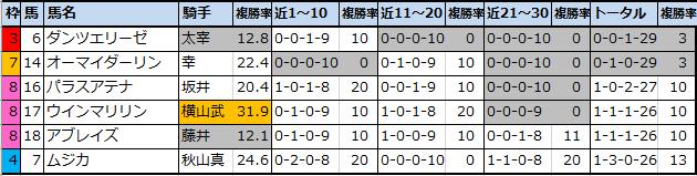 f:id:onix-oniku:20201017173805p:plain
