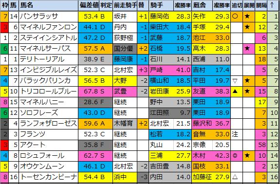 f:id:onix-oniku:20201017190158p:plain