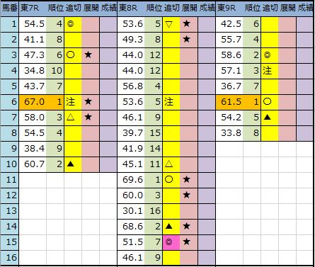 f:id:onix-oniku:20201017203828p:plain