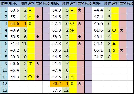 f:id:onix-oniku:20201017203945p:plain