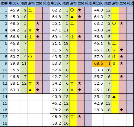 f:id:onix-oniku:20201017204041p:plain