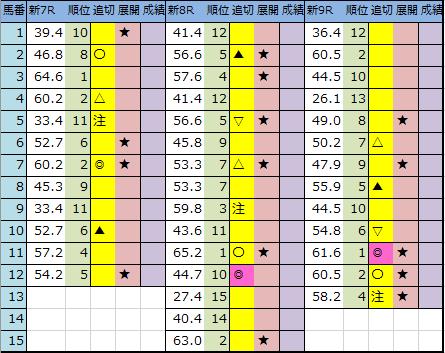 f:id:onix-oniku:20201017204113p:plain