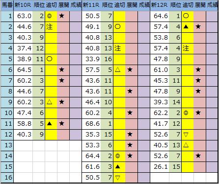 f:id:onix-oniku:20201017204145p:plain