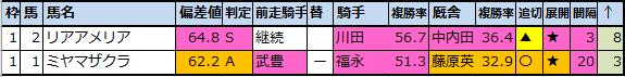 f:id:onix-oniku:20201018065045p:plain
