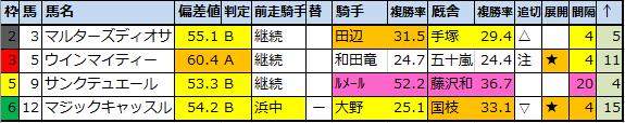 f:id:onix-oniku:20201018070332p:plain
