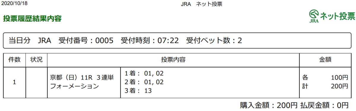 f:id:onix-oniku:20201018072455p:plain
