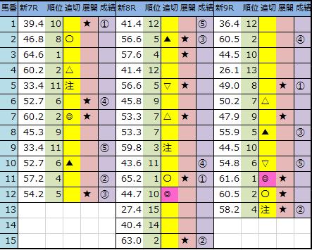 f:id:onix-oniku:20201018142044p:plain
