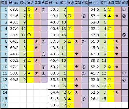 f:id:onix-oniku:20201018161044p:plain