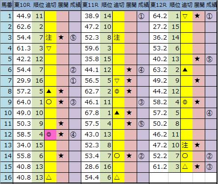 f:id:onix-oniku:20201018162412p:plain