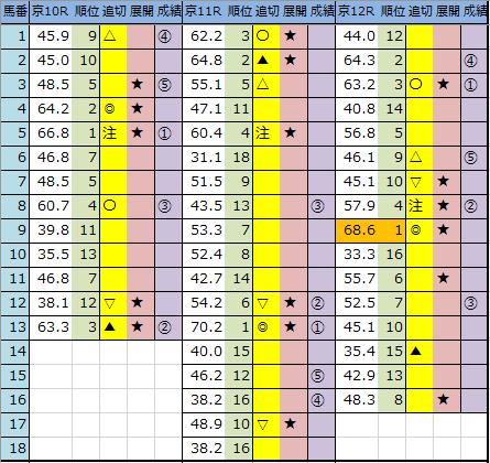 f:id:onix-oniku:20201018163550p:plain
