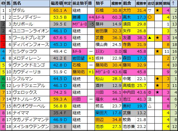f:id:onix-oniku:20201019191015p:plain