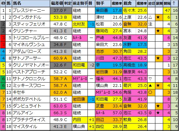 f:id:onix-oniku:20201019191146p:plain