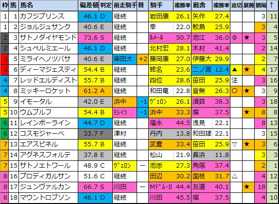 f:id:onix-oniku:20201019191224p:plain