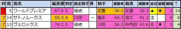 f:id:onix-oniku:20201019192509p:plain