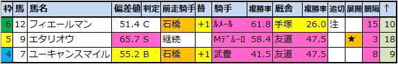 f:id:onix-oniku:20201019192539p:plain