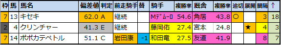 f:id:onix-oniku:20201019192604p:plain