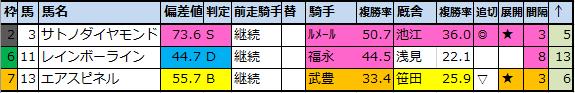 f:id:onix-oniku:20201019192642p:plain