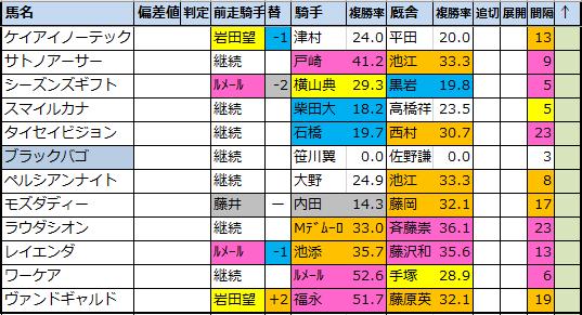 f:id:onix-oniku:20201022185414p:plain