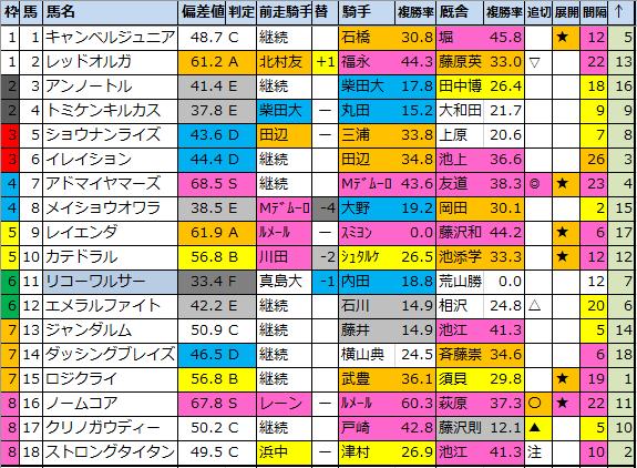 f:id:onix-oniku:20201022191832p:plain