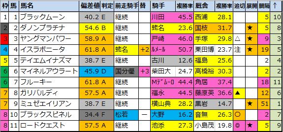 f:id:onix-oniku:20201022192005p:plain