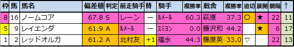 f:id:onix-oniku:20201022192920p:plain