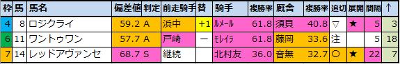 f:id:onix-oniku:20201022192955p:plain