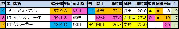 f:id:onix-oniku:20201022193039p:plain
