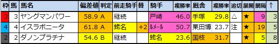 f:id:onix-oniku:20201022193118p:plain