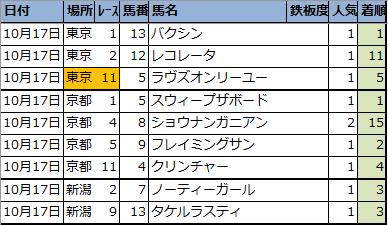 f:id:onix-oniku:20201022214746p:plain