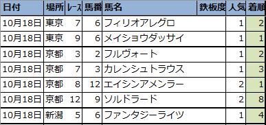f:id:onix-oniku:20201022214801p:plain