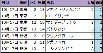 f:id:onix-oniku:20201022215634p:plain