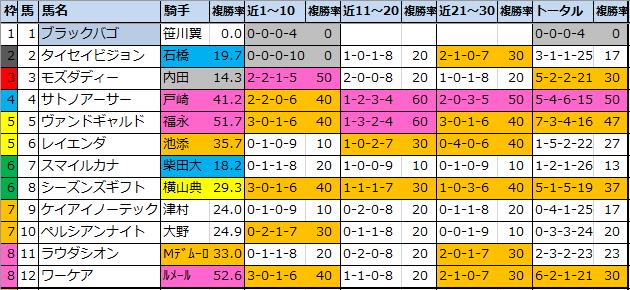 f:id:onix-oniku:20201023114729p:plain