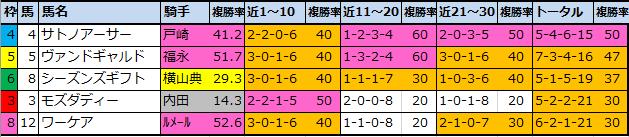 f:id:onix-oniku:20201023114940p:plain