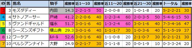 f:id:onix-oniku:20201023115035p:plain
