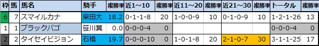 f:id:onix-oniku:20201023115404p:plain